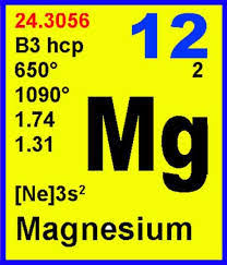 What S The Periodic Table What Is The Best Chemical Form Of Magnesium Supplement