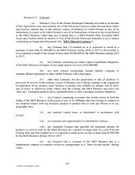 Business Acquisition Letter Of Intent by Form 8 K Fmc Corp For Mar 31
