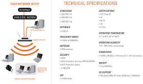 dwa 131 wireless n nano usb adapter d link uk d link dwa 131 wireless n nano usb adapter dwa 131 pc gear