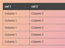 angularjs resizable table columns export html table to excel spreadsheet using jquery table2excel