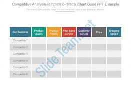 competitor matrix template competitive analysis template 9 free