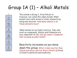 Group In Periodic Table The Periodic Table