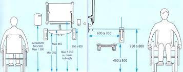 norme handicapé chambre salle de bain handicap norme hauteur lavabo bon march chambre salle
