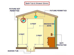 home decor kitchen sink with drainboard industrial bathroom
