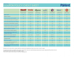 Home Depot Competitor Coupon Policy by A Handy Dandy Coupon Policy Cheat Sheet Thrifty Mom July 2013