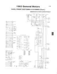 fleetwood prowler camper wiring diagram wiring diagrams