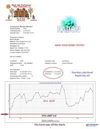 house inspection report sample real estate and radon in the black hills radon sample report 1