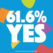 celebrates australia s marriage equality vote human