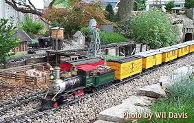 Backyard Trains For Sale by Which Scale Should I Model