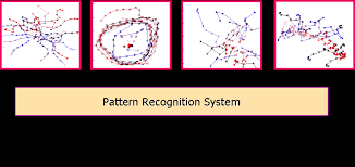 pattern classification projects introduction to classification of complex robot swarm behaviors
