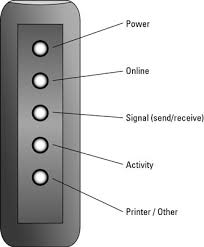 Dsl Light Blinking No Internet How To Test Broadband Internet Connection Dummies