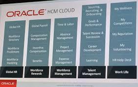oracle hcm cloud software suite u2014a comprehensive yet agile next gen