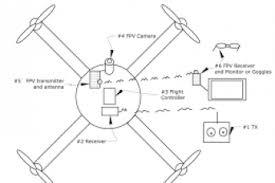 doorbell transformer wire diagram wiring diagram