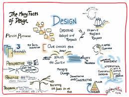 theories u0026 methods systemic design