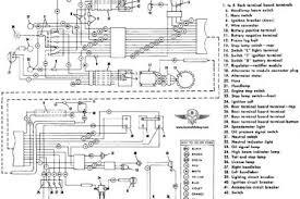 how to wire a shovelhead engine on a rigid frame to make it start