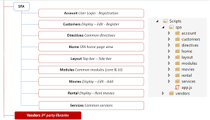 angularjs tutorial with web api building single page applications using web api and angularjs free