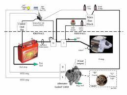 alternator diagram wiring alternator wiring diagrams instruction