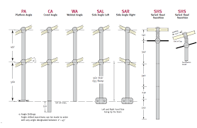 industrial galvanized steel stanchions ball joint handrail prices