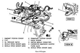 chevy cavalier exhaust diagram petaluma