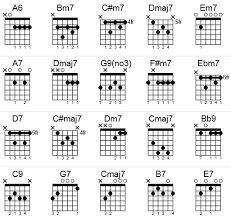 the christmas song lyrics and chords for guitar and piano