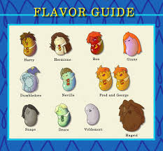 where to buy bertie botts bertie bott s every flavor beans by che on deviantart