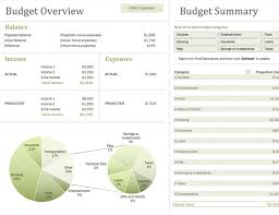 Excel Chart Templates Featured Excel Templates