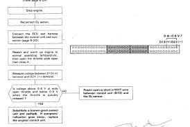 bosch oxygen sensor wiring diagram u0026 o2 sensor wiring help in