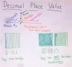 Middle School Math Moments  and more    Playing  quot Decimal Dice     convert percents decimals fractions