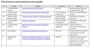 where is the lync end user training material u2013 the three uc amigos