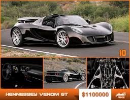 most expensive car top10 most expensive cars in the world