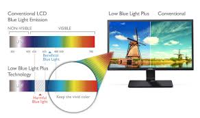 color spectrum energy levels gw2470hl stylish monitor with eye care technology benq