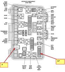 chrysler pacifica lighter fuse box chrysler wiring diagram