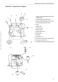 volvo penta d2 55 manual u2013 automobili image idea