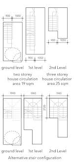 home design guide 71 best cohousing images on architecture architects