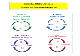 imperial to metric conversion worksheets metric and imperial conversions poster and worksheet by 2chaotic2