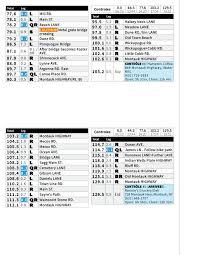 Sans 20 Critical Controls Spreadsheet Reformatting A Brevet Cue Sheet U2014a Work In Progress Keith Snyder