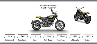 ducati motorcycle ducati motorcycle rental marlborough new zealand beatnik