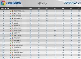 hasil lengkap pertandingan dan klasemen sementara la liga jornada