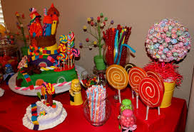 The Candy Buffet by Candy Buffet Ideas For Birthday Party Decorating Of Party