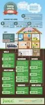 122 best zero energy home images on pinterest passive house