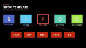 Website Performance Dashboard Powerpoint And Keynote Template Sipoc Model Ppt