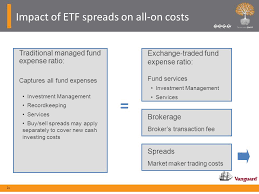 Expense Brokerage by Agenda The The Bad And The About Etfs Ppt