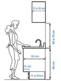 Dimensions Of Kitchen Cabinets by Human Dimension U0026 Interior Space