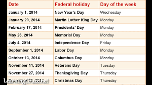 federal holidays united states 2017 mail open on 2 january