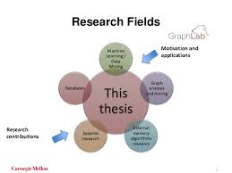 Phd by dissertation only Best Dissertation Help Doctoral dissertation     FAMU Online
