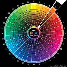color wheel for makeup artists makeup artist color wheel makeup aquatechnics biz