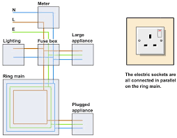 parts of domestic wiring circuit iamtechnical com