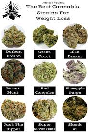 strains high in thcvbecause for useful how to tips click on the