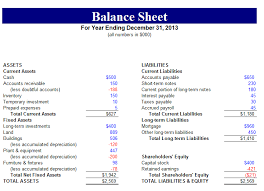 Excel Balance Sheet Template by Free Balance Sheet Templates For Excel Invoiceberry