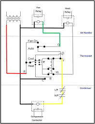 hvac fan relay wiring diagram together with image gallery fan relay